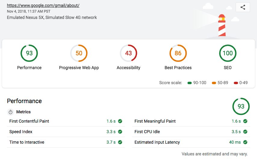Website speed test testing page load time